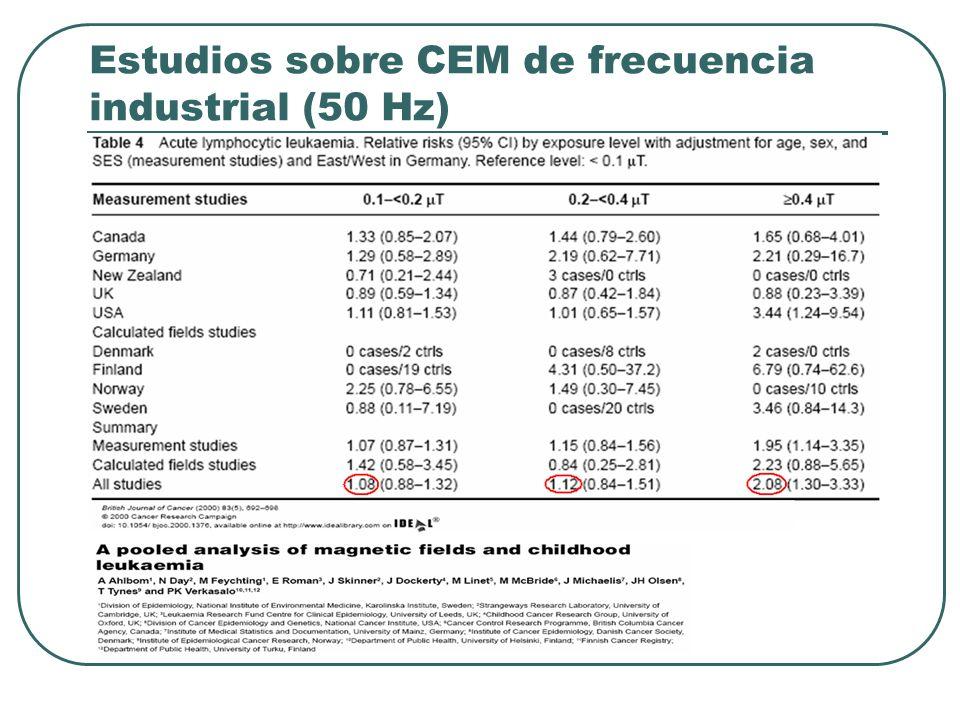 Estudios sobre CEM de frecuencia industrial (50 Hz)
