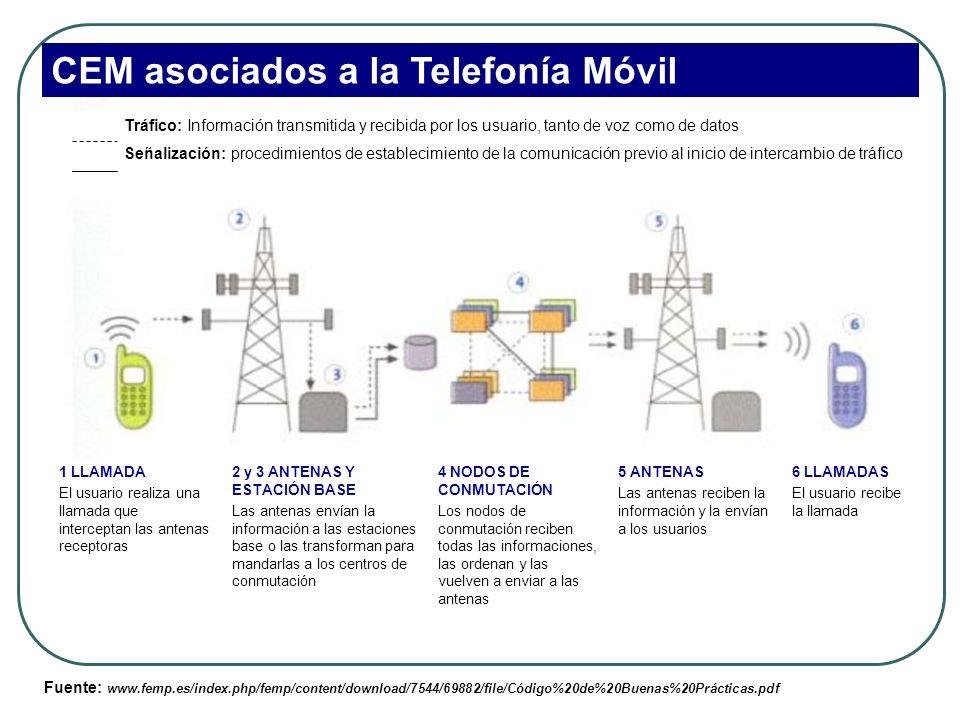 CEM asociados a la Telefonía Móvil