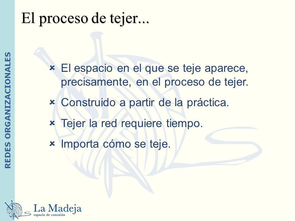 El proceso de tejer... El espacio en el que se teje aparece, precisamente, en el proceso de tejer. Construido a partir de la práctica.