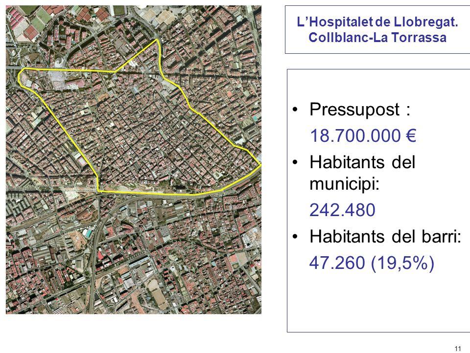 L'Hospitalet de Llobregat. Collblanc-La Torrassa