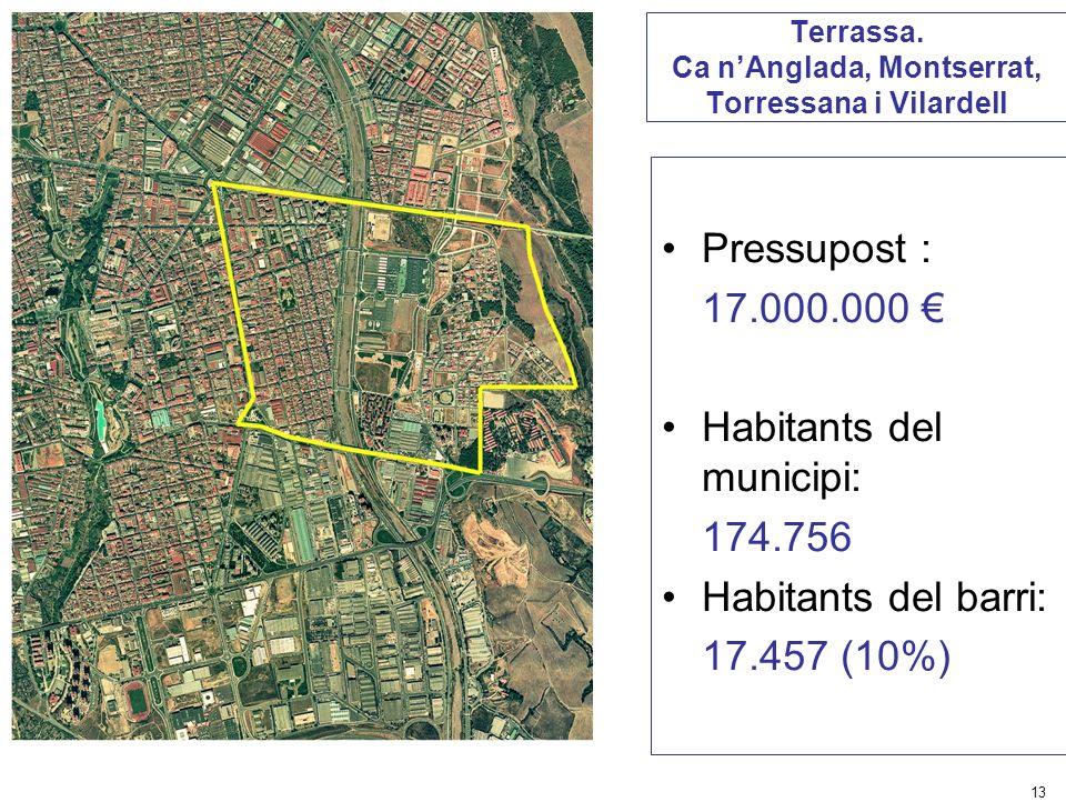 Terrassa. Ca n'Anglada, Montserrat, Torressana i Vilardell