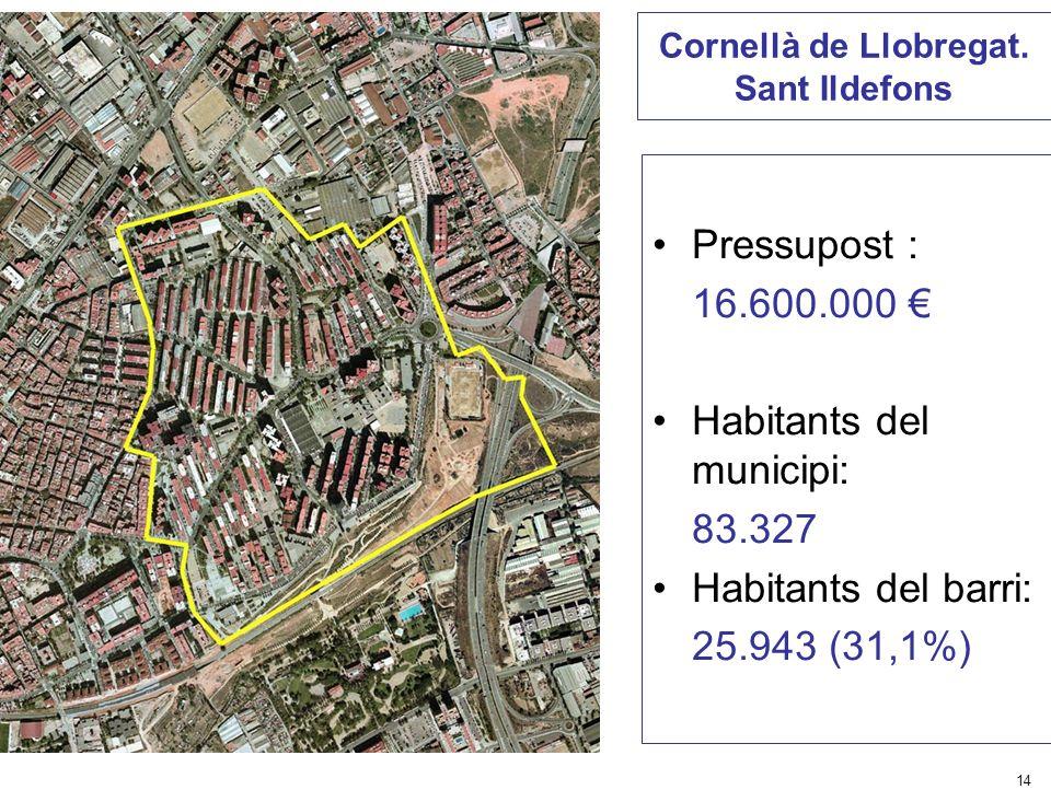 Cornellà de Llobregat. Sant Ildefons