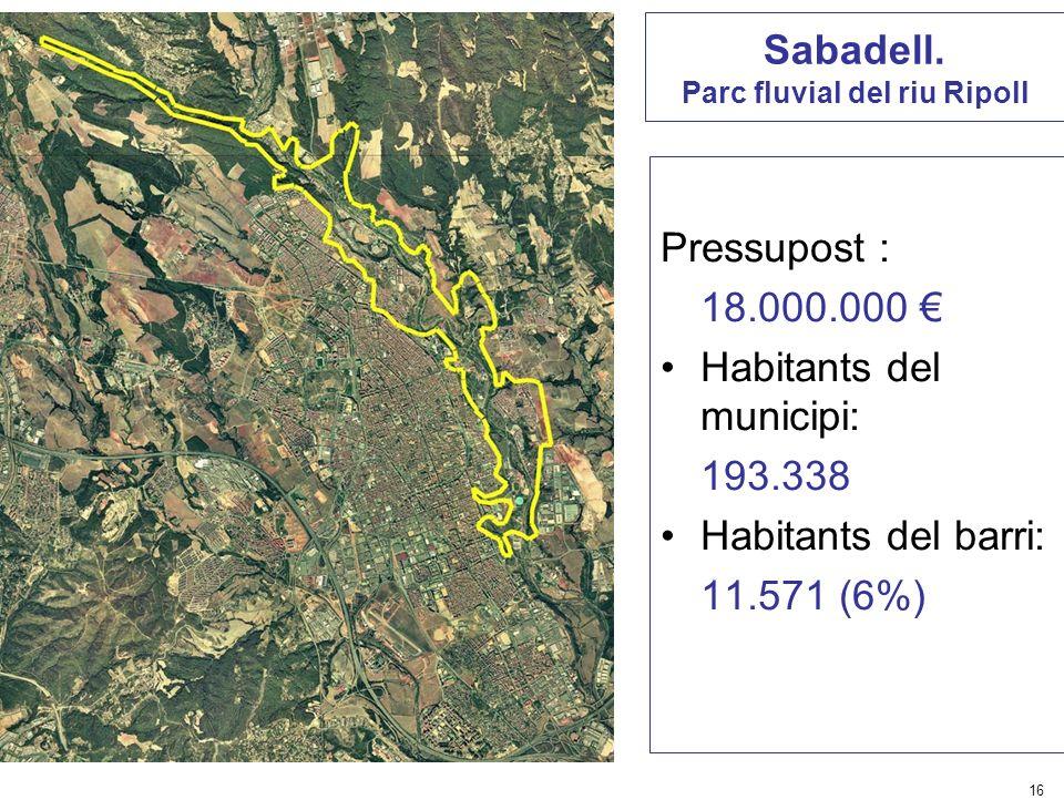 Sabadell. Parc fluvial del riu Ripoll