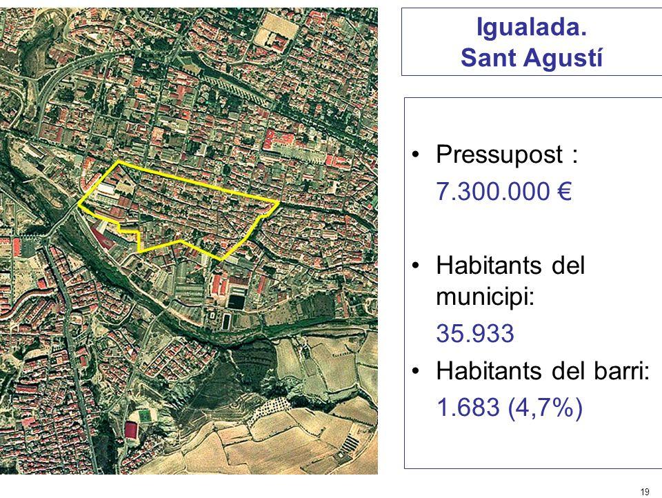 Habitants del municipi: 35.933 Habitants del barri: 1.683 (4,7%)