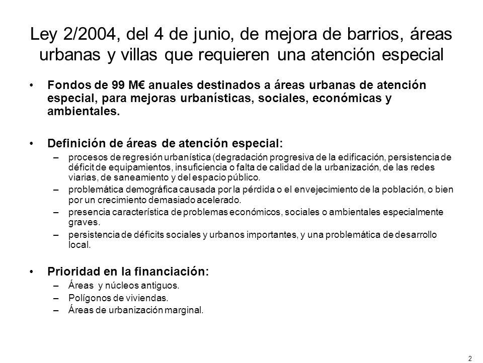 Ley 2/2004, del 4 de junio, de mejora de barrios, áreas urbanas y villas que requieren una atención especial
