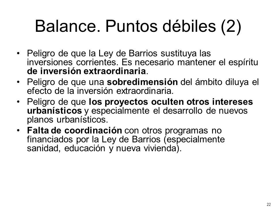Balance. Puntos débiles (2)