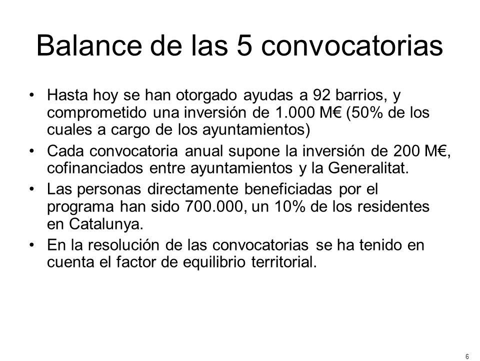 Balance de las 5 convocatorias