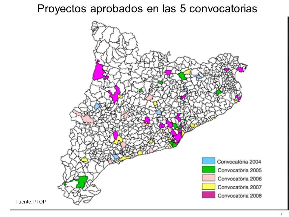 Proyectos aprobados en las 5 convocatorias