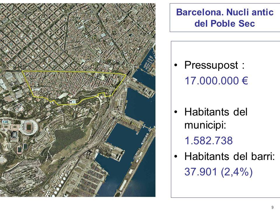 Barcelona. Nucli antic del Poble Sec
