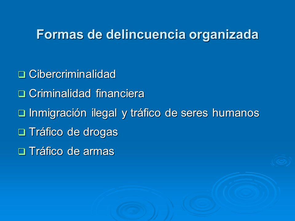 Formas de delincuencia organizada