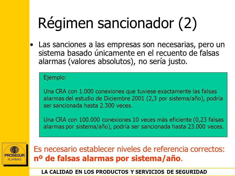 Régimen sancionador (2)