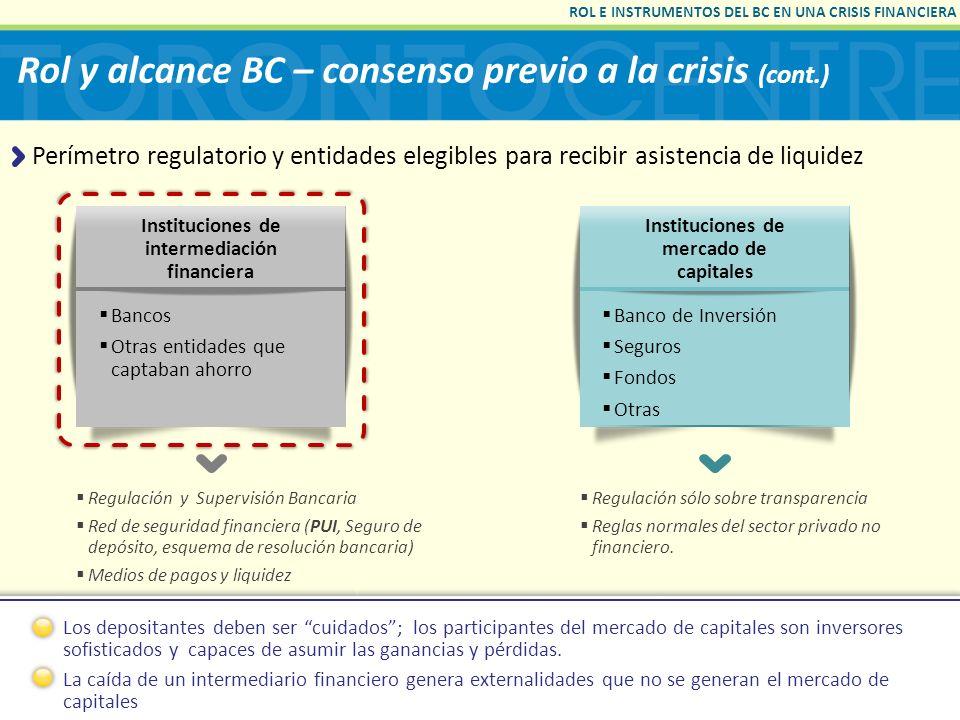 Rol y alcance BC – consenso previo a la crisis (cont.)