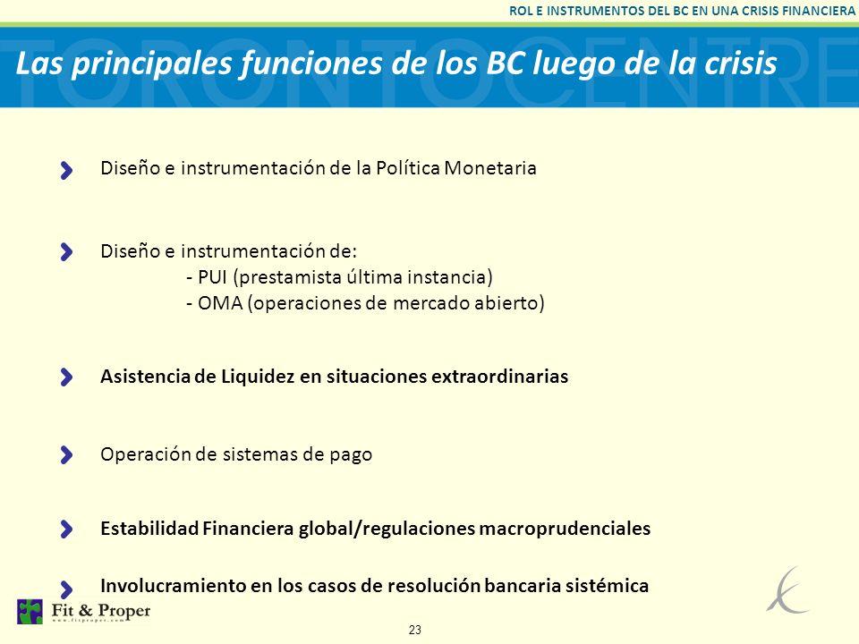 Las principales funciones de los BC luego de la crisis