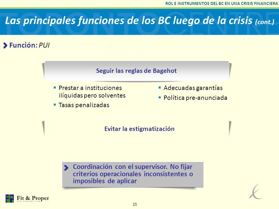 Las principales funciones de los BC luego de la crisis (cont.)