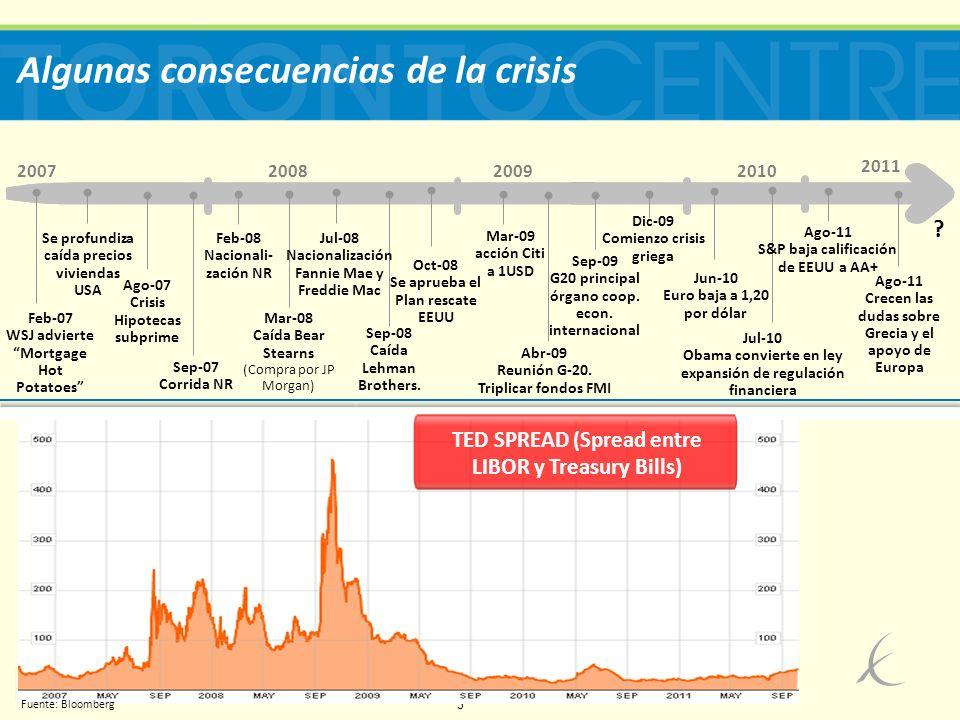 Algunas consecuencias de la crisis