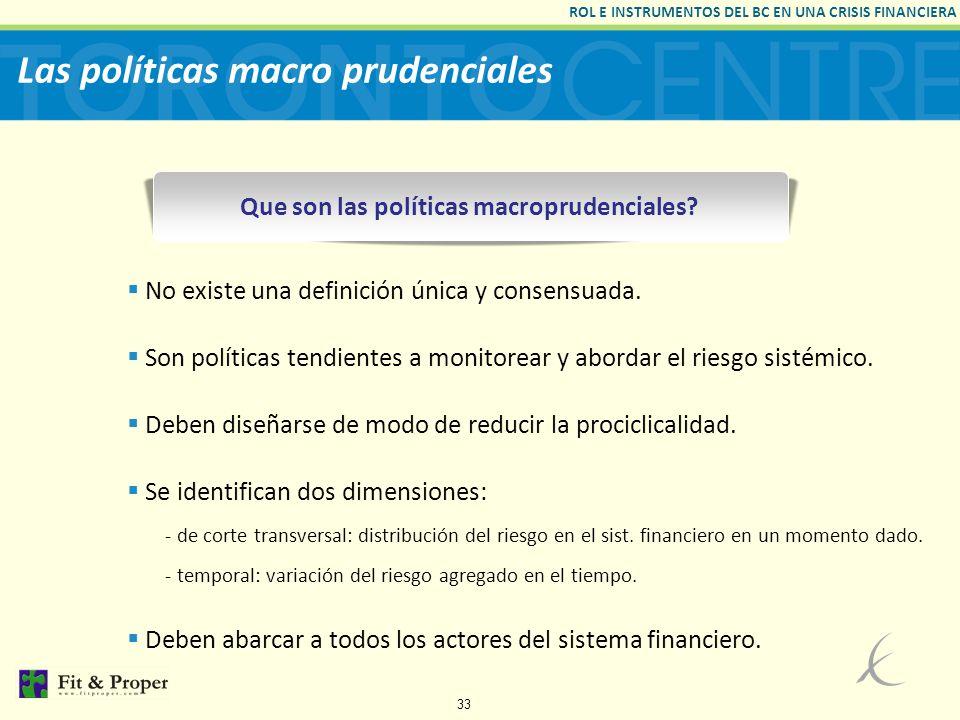 Las políticas macro prudenciales