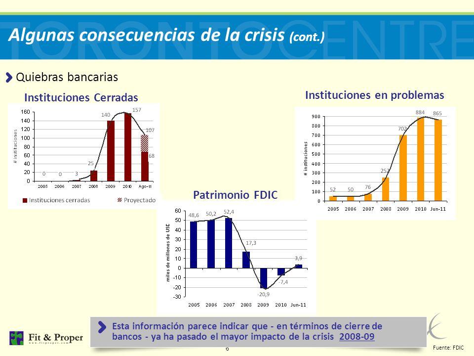 Algunas consecuencias de la crisis (cont.)