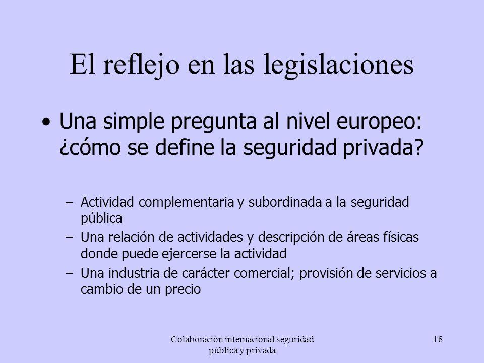 El reflejo en las legislaciones