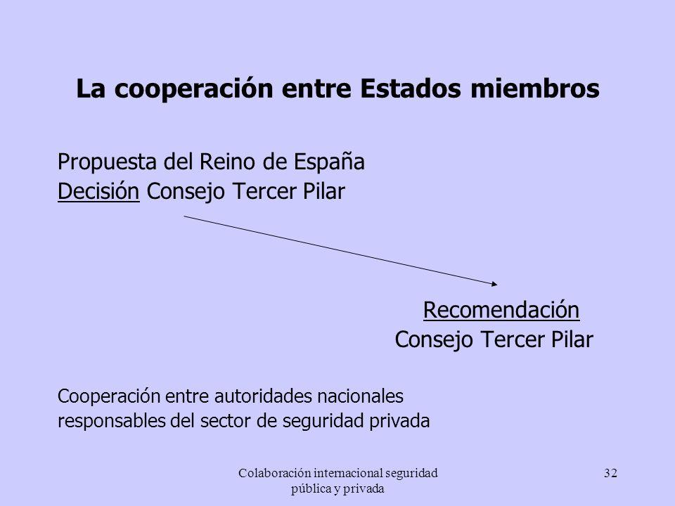 La cooperación entre Estados miembros