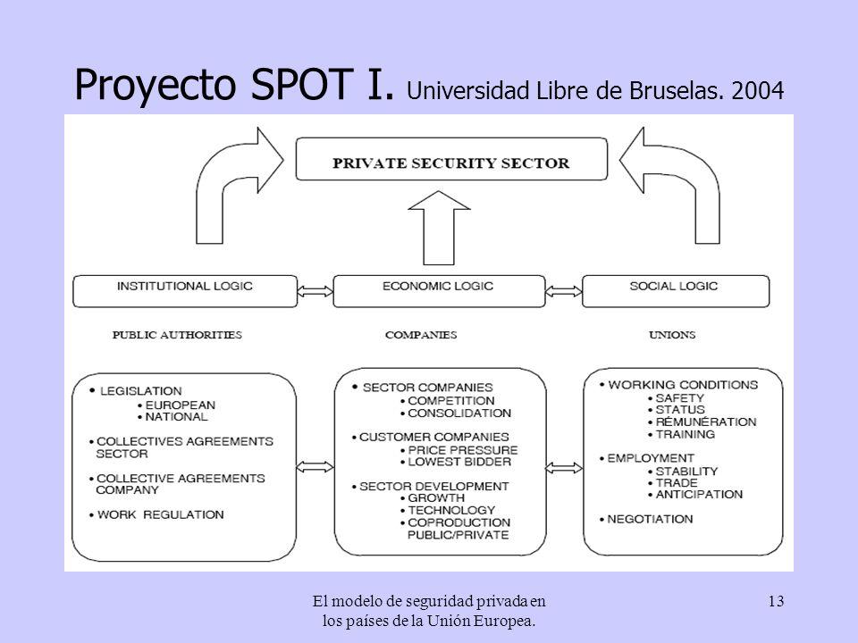 Proyecto SPOT I. Universidad Libre de Bruselas. 2004