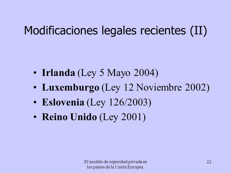 Modificaciones legales recientes (II)
