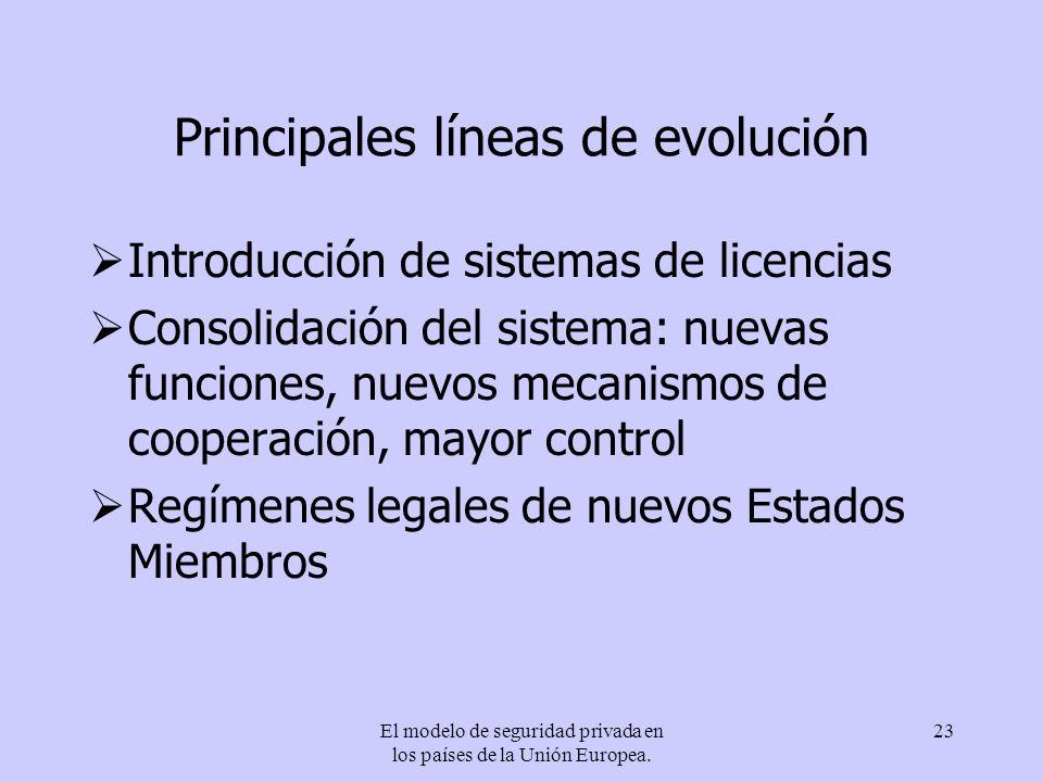 Principales líneas de evolución