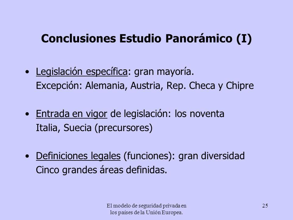Conclusiones Estudio Panorámico (I)