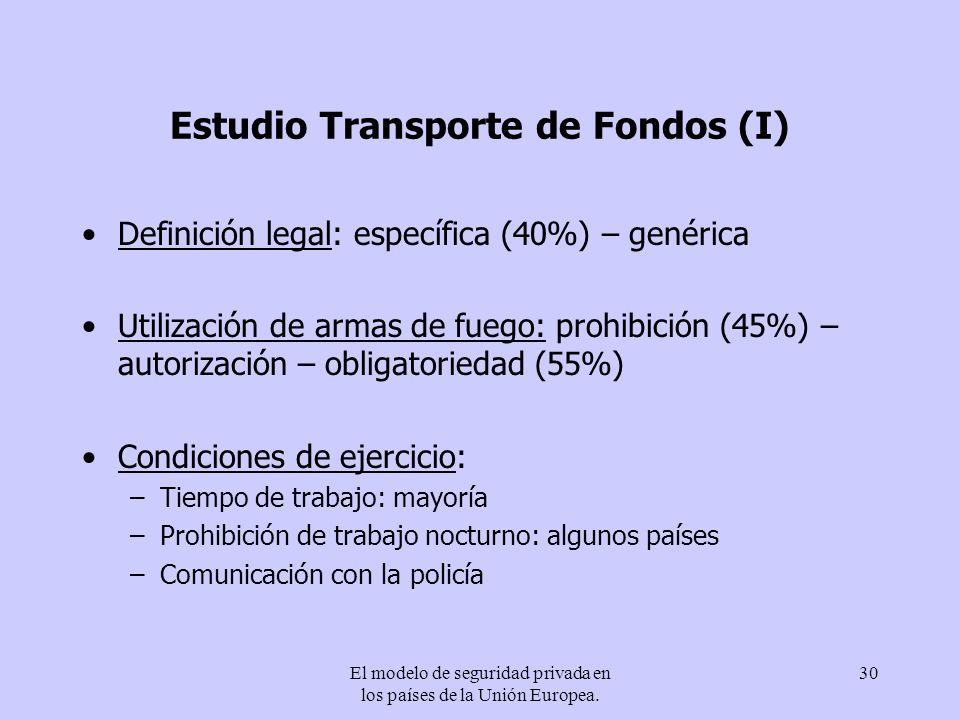 Estudio Transporte de Fondos (I)
