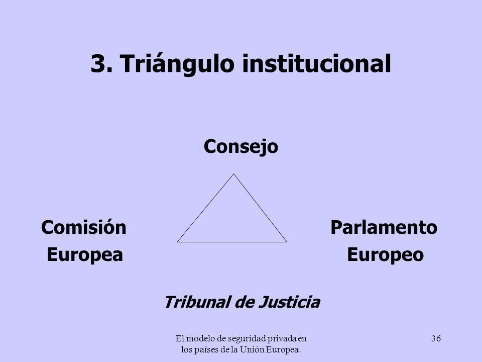 3. Triángulo institucional