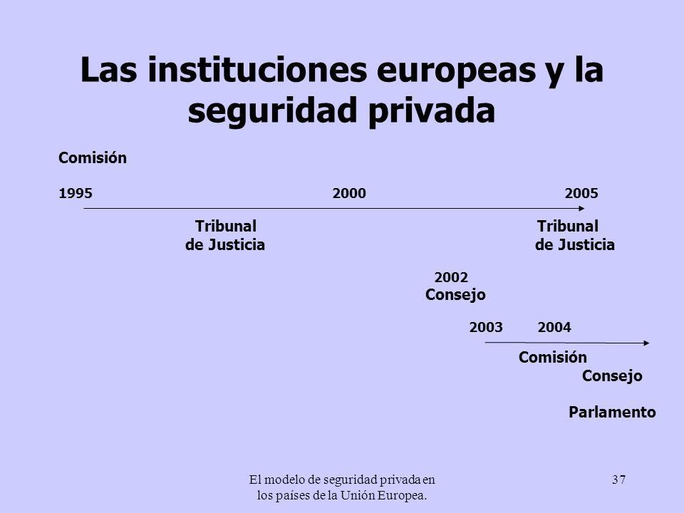 Las instituciones europeas y la seguridad privada