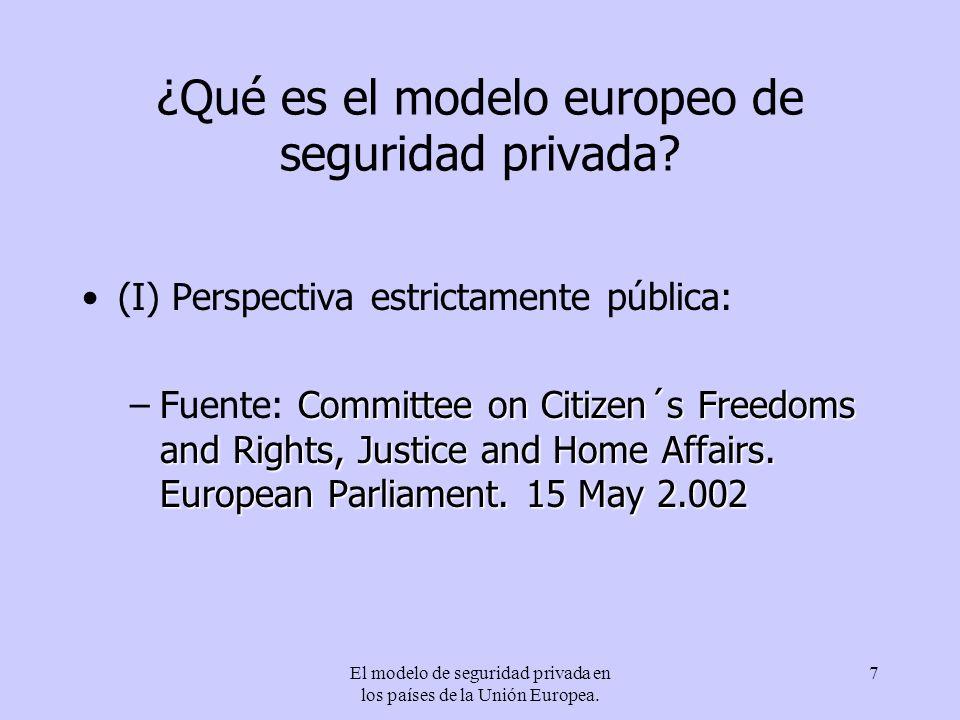 ¿Qué es el modelo europeo de seguridad privada