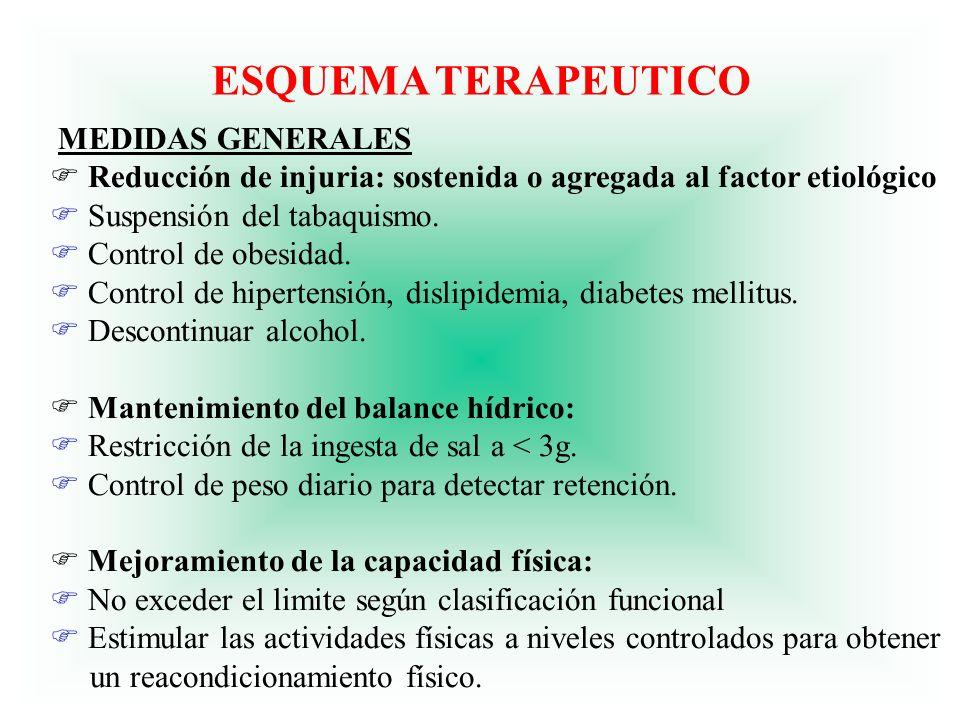 ESQUEMA TERAPEUTICO MEDIDAS GENERALES