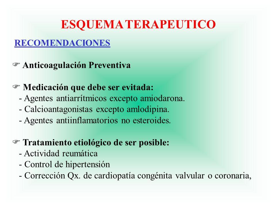 ESQUEMA TERAPEUTICO RECOMENDACIONES Anticoagulación Preventiva