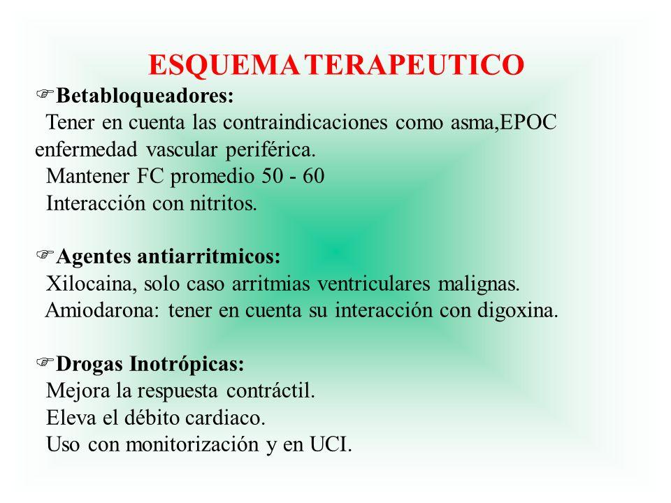 ESQUEMA TERAPEUTICO Betabloqueadores:
