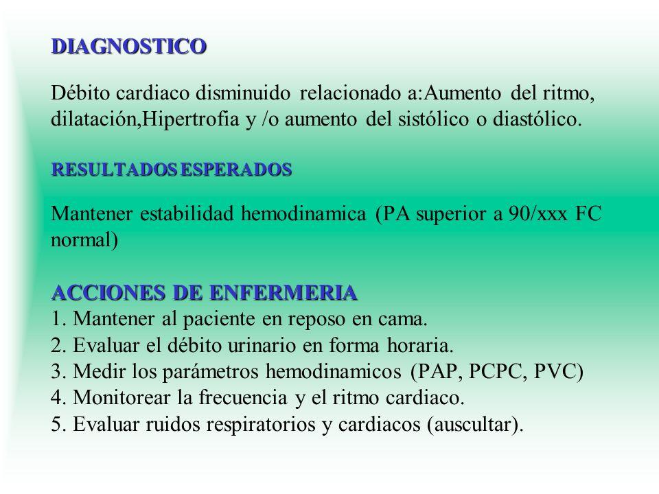 DIAGNOSTICO Débito cardiaco disminuido relacionado a:Aumento del ritmo, dilatación,Hipertrofia y /o aumento del sistólico o diastólico.
