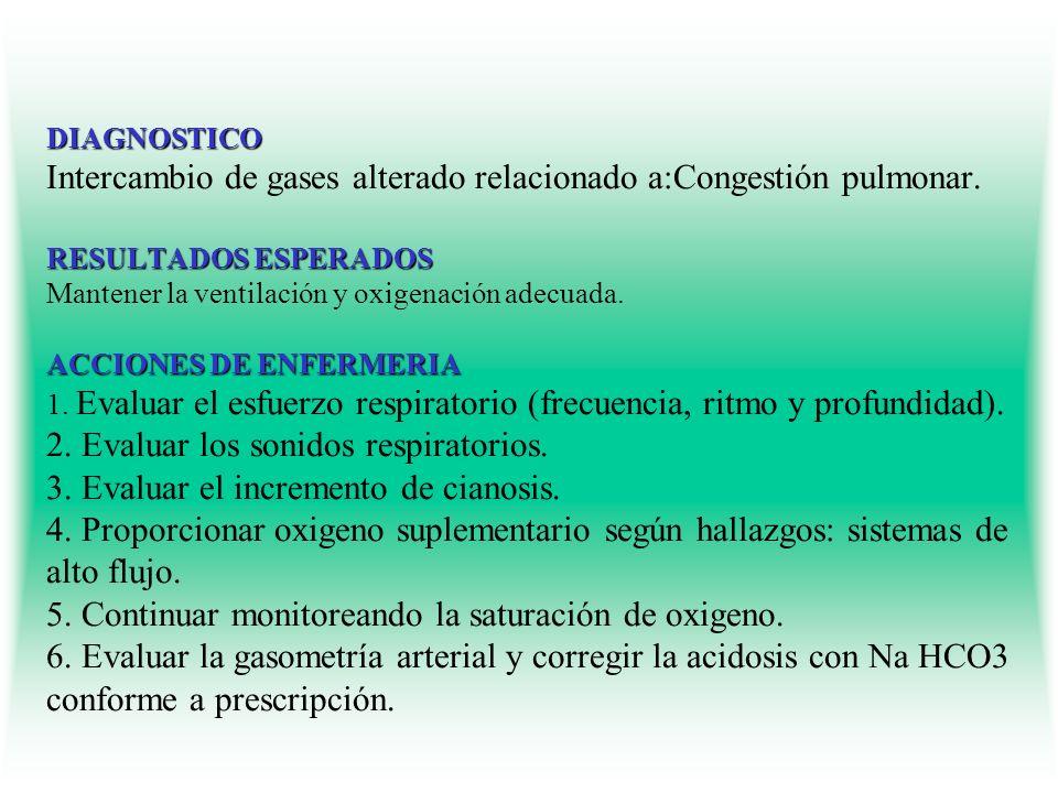 DIAGNOSTICO Intercambio de gases alterado relacionado a:Congestión pulmonar.