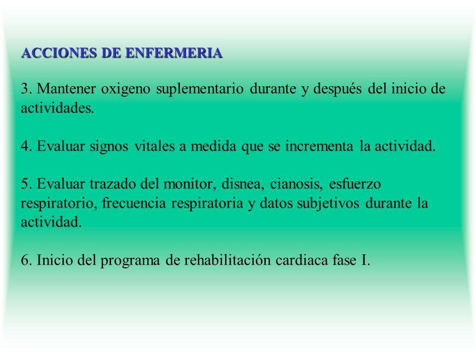 ACCIONES DE ENFERMERIA 3