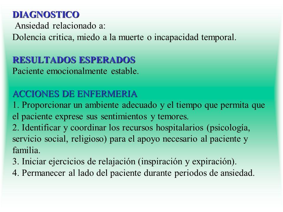 DIAGNOSTICO Ansiedad relacionado a: Dolencia critica, miedo a la muerte o incapacidad temporal.