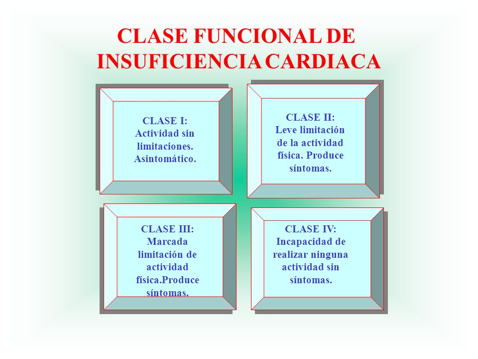 CLASE FUNCIONAL DE INSUFICIENCIA CARDIACA