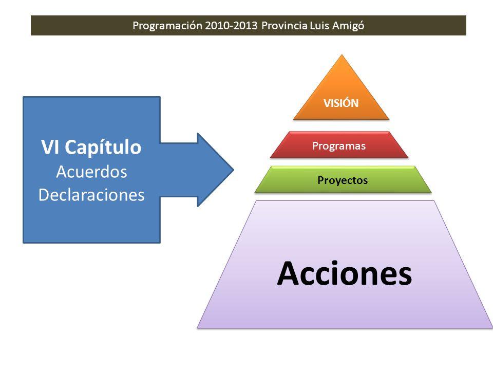 Programación 2010-2013 Provincia Luis Amigó