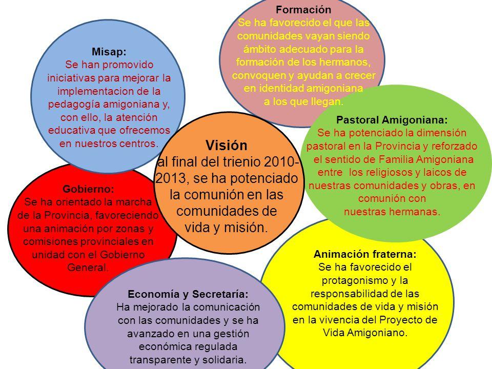 Economía y Secretaría: