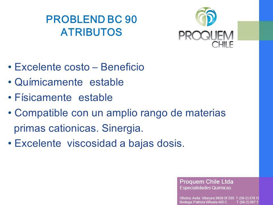 PROBLEND BC 90 ATRIBUTOS Excelente costo – Beneficio. Químicamente estable. Físicamente estable.