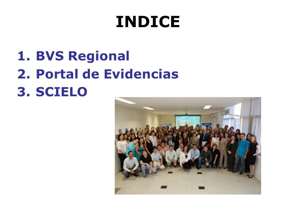 INDICE BVS Regional Portal de Evidencias SCIELO
