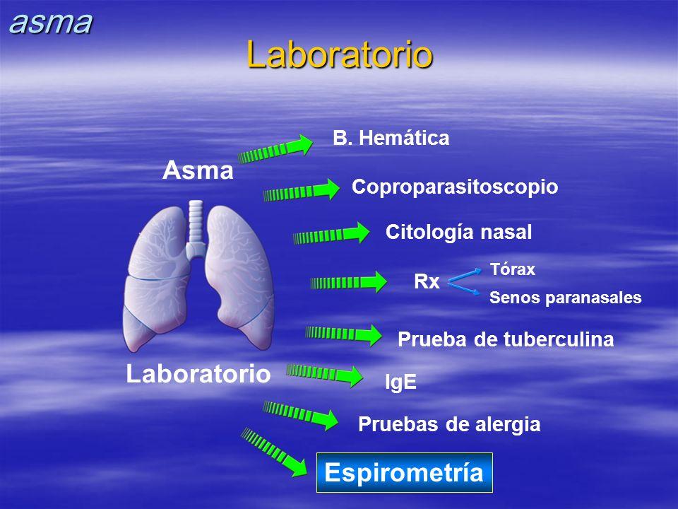 Laboratorio asma Asma Laboratorio Espirometría B. Hemática