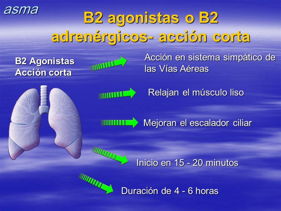 B2 agonistas o B2 adrenérgicos- acción corta