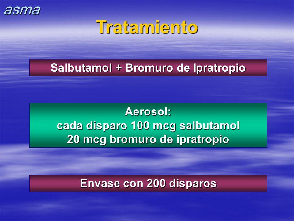 Tratamiento asma Salbutamol + Bromuro de Ipratropio Aerosol: