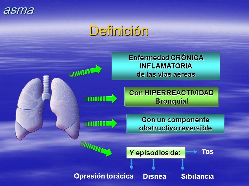 Definición asma Enfermedad CRÓNICA INFLAMATORIA de las vías aéreas