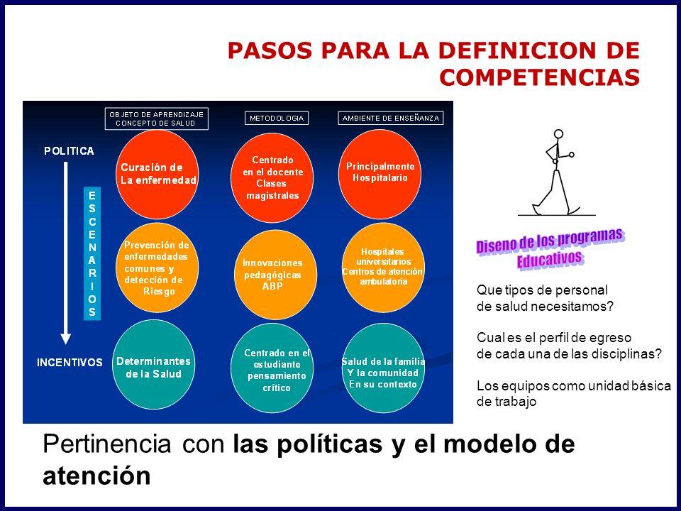 PASOS PARA LA DEFINICION DE COMPETENCIAS