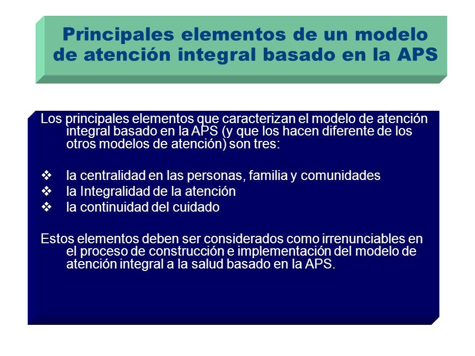 Principales elementos de un modelo de atención integral basado en la APS