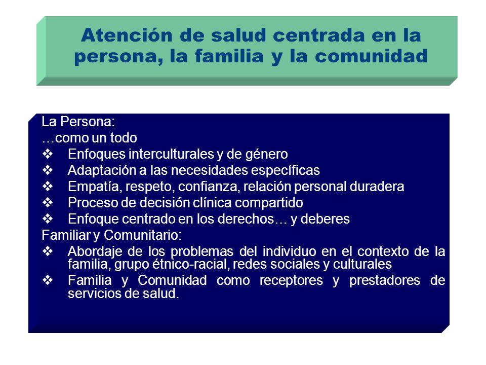 Atención de salud centrada en la persona, la familia y la comunidad